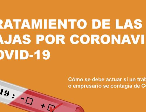 TRATAMIENTO DE LAS BAJAS POR CORONAVIRUS COVID-19