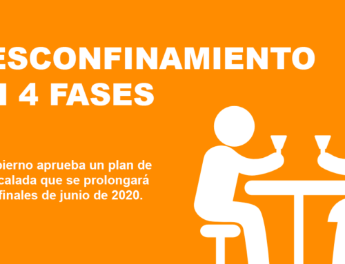 FASES DE DESCONFINAMIENTO